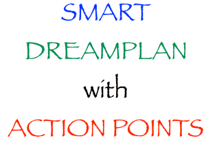 Set SMART goals and use action points to achive your dreamplan in 2014
